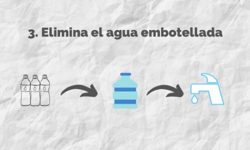 Elimina el agua embotellada